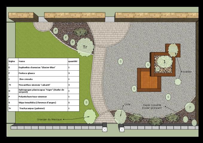 R Alisation De Jardin En 3 Et 2d Plan Jardin 3d